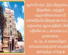 திருவிடைமருதூர் மஹாலிங்கஸ்வாமி சன்னதியில் மதிலில் கட்டமைக்கப்பட்ட தாளவகை