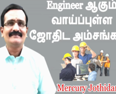 Engineer ஆகும் வாய்ப்புள்ள ஜோதிட அம்சங்கள் - Astrological Factors for Becoming an Engineer